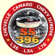 Chevelle SS Coin #2